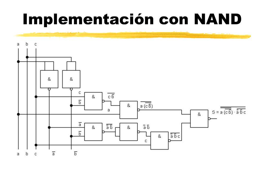 Implementación con NAND