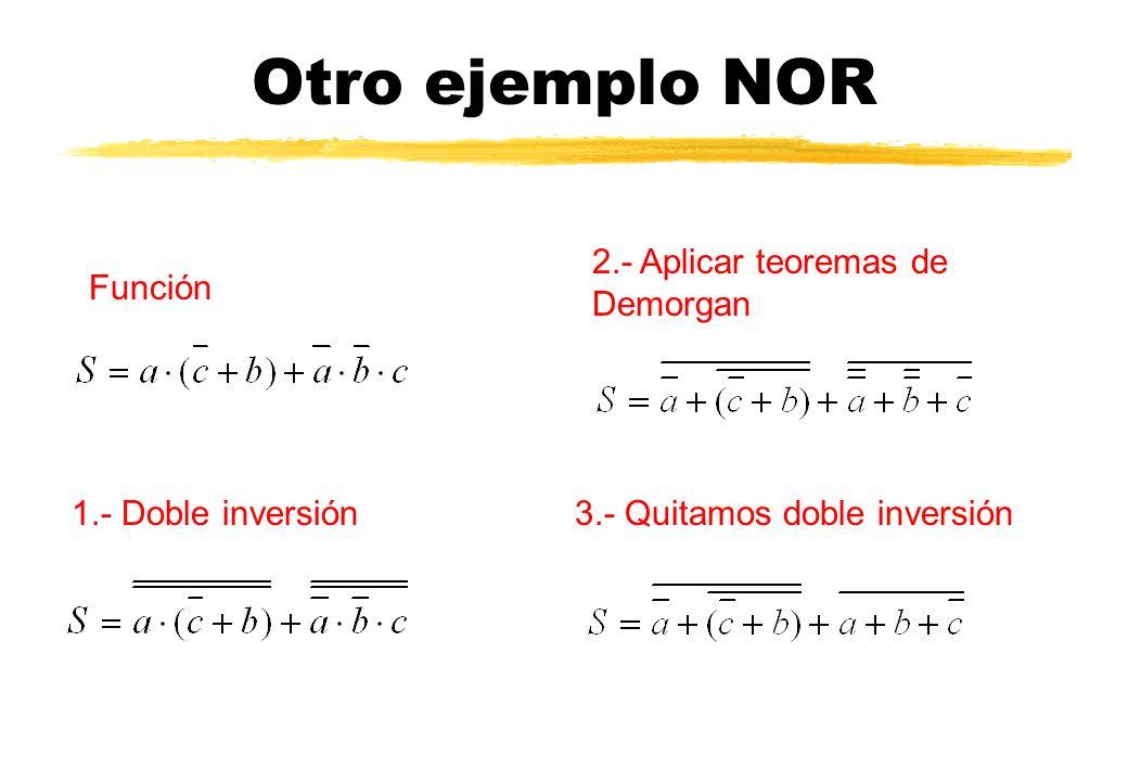 Otro ejemplo NOR Función 1.- Doble inversión 2.- Aplicar teoremas de Demorgan 3.- Quitamos doble inversión