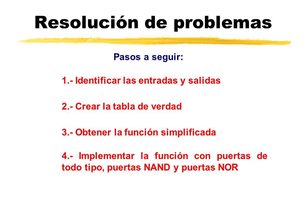 Resolución de problemas Pasos a seguir: 1.- Identificar las entradas y salidas 2.- Crear la tabla de verdad 3.- Obtener la función simplificada 4.- Implementar la función con puertas de todo tipo, puertas NAND y puertas NOR