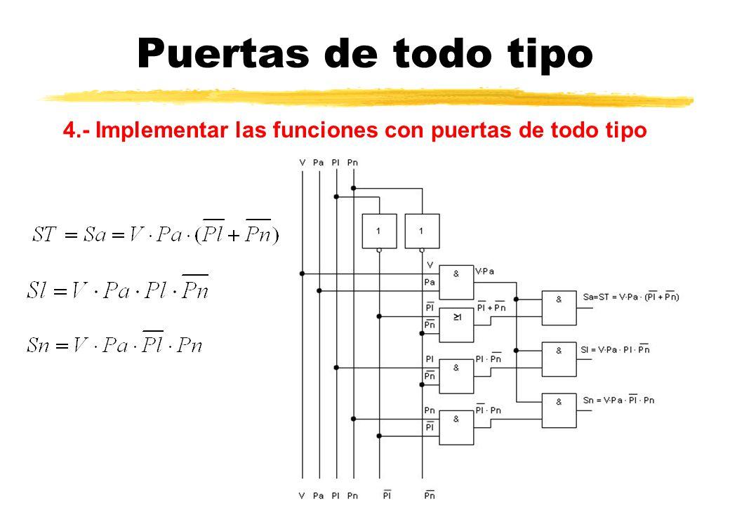 Puertas de todo tipo 4.- Implementar las funciones con puertas de todo tipo