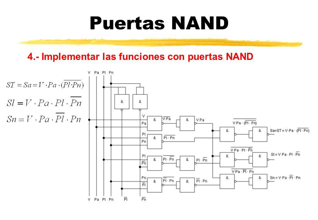 Puertas NAND 4.- Implementar las funciones con puertas NAND
