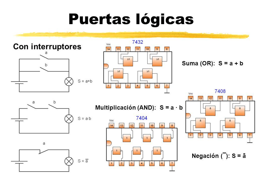 Puertas lógicas Suma (OR): S = a + b Multiplicación (AND): S = a · b Negación (¯): S = ā Con interruptores