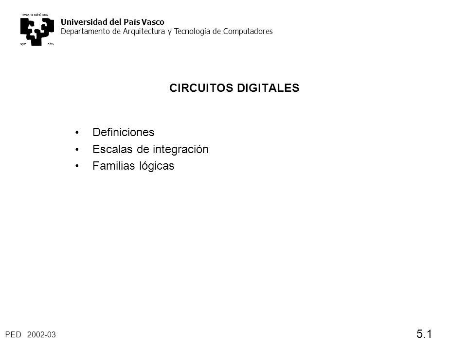 PED 2002-03 5.1 CIRCUITOS DIGITALES Definiciones Escalas de integración Familias lógicas Universidad del País Vasco Departamento de Arquitectura y Tecnología de Computadores ehuupv eman ta zabal zazu