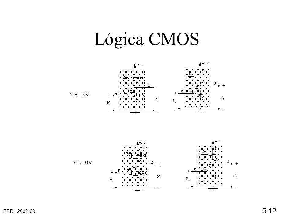 PED 2002-03 5.12 Lógica CMOS E S + + +5 V –– G N S N D N G P D P S P V S V E VE= 5V E S + + +5 V –– G N S N D N G P D P S P V S V E VE= 0V