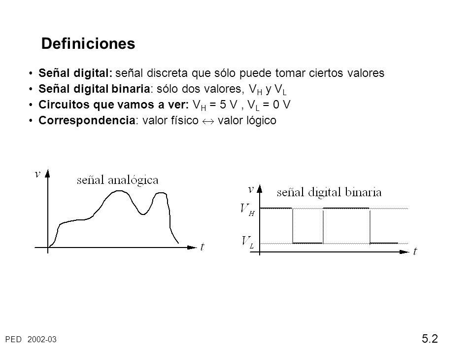 PED 2002-03 5.2 Definiciones Señal digital: señal discreta que sólo puede tomar ciertos valores Señal digital binaria: sólo dos valores, V H y V L Circuitos que vamos a ver: V H = 5 V, V L = 0 V Correspondencia: valor físico valor lógico