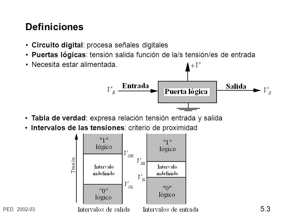 PED 2002-03 5.3 Definiciones Circuito digital: procesa señales digitales Puertas lógicas: tensión salida función de la/s tensión/es de entrada Necesita estar alimentada.