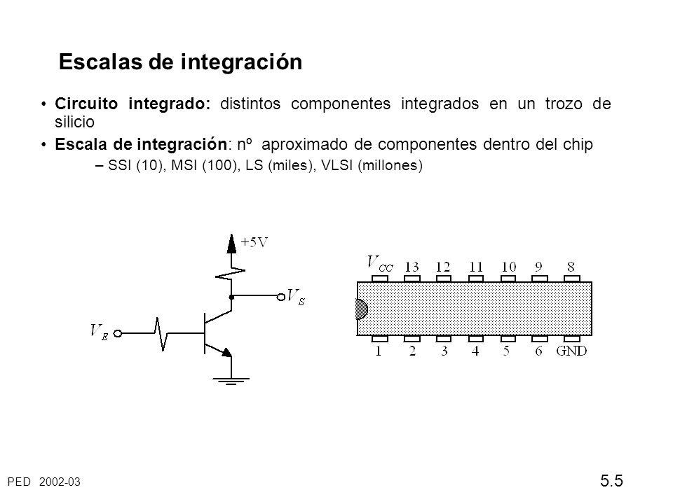 PED 2002-03 5.5 Escalas de integración Circuito integrado: distintos componentes integrados en un trozo de silicio Escala de integración: nº aproximado de componentes dentro del chip – SSI (10), MSI (100), LS (miles), VLSI (millones)