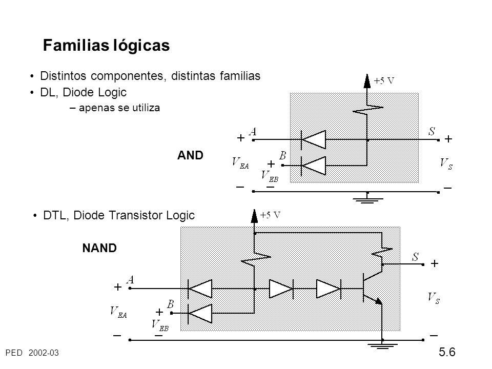 PED 2002-03 5.6 Familias lógicas Distintos componentes, distintas familias DL, Diode Logic – apenas se utiliza AND DTL, Diode Transistor Logic NAND
