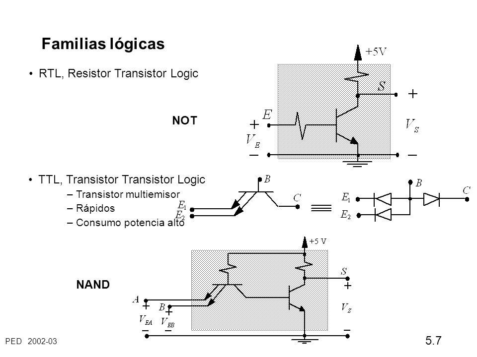 PED 2002-03 5.7 Familias lógicas RTL, Resistor Transistor Logic NOT TTL, Transistor Transistor Logic – Transistor multiemisor – Rápidos – Consumo potencia alto NAND