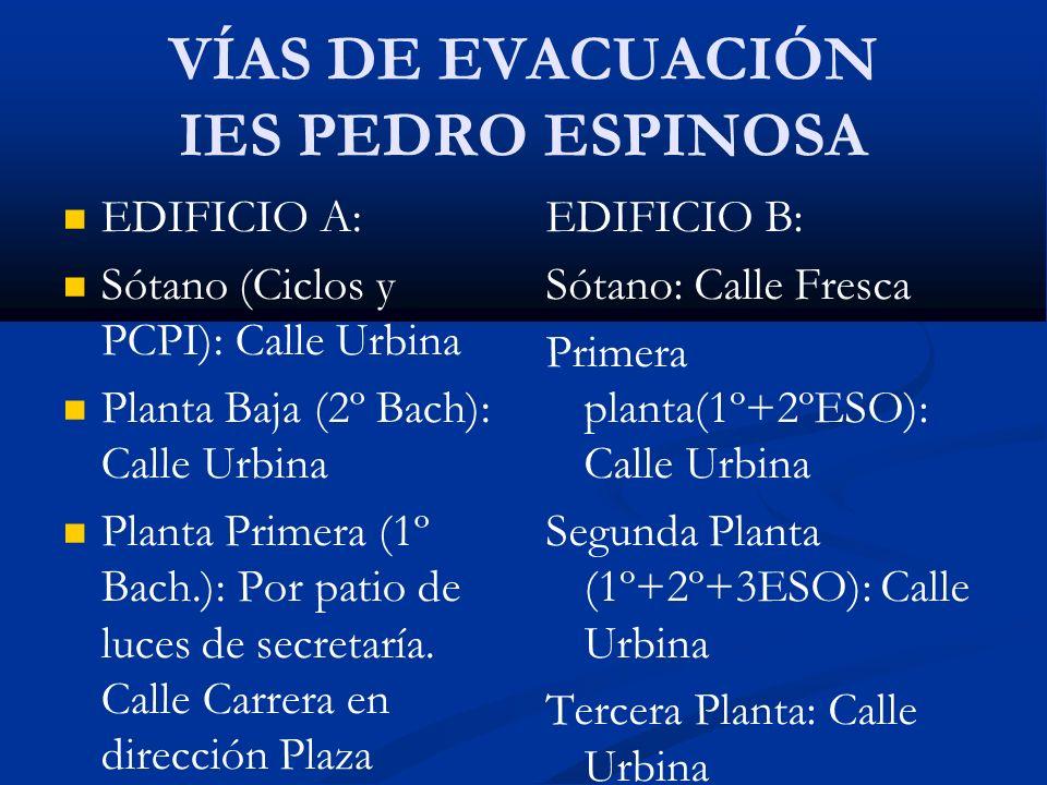 VÍAS DE EVACUACIÓN IES PEDRO ESPINOSA EDIFICIO A: Sótano (Ciclos y PCPI): Calle Urbina Planta Baja (2º Bach): Calle Urbina Planta Primera (1º Bach.):