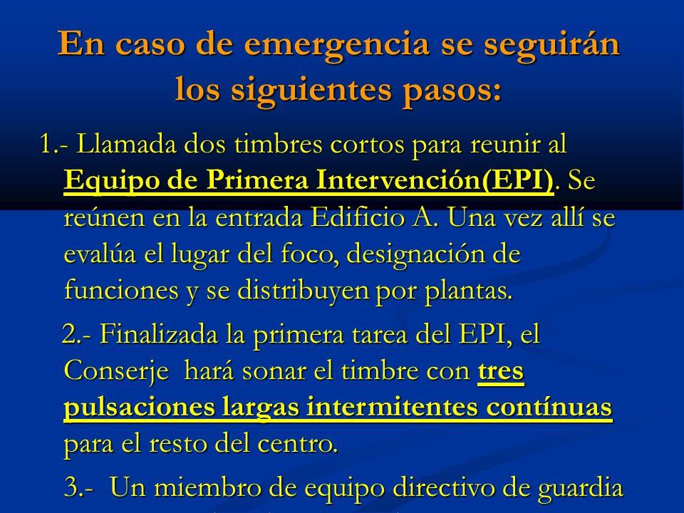 En caso de emergencia se seguirán los siguientes pasos: 1.- Llamada dos timbres cortos para reunir al Equipo de Primera Intervención(EPI). Se reúnen e