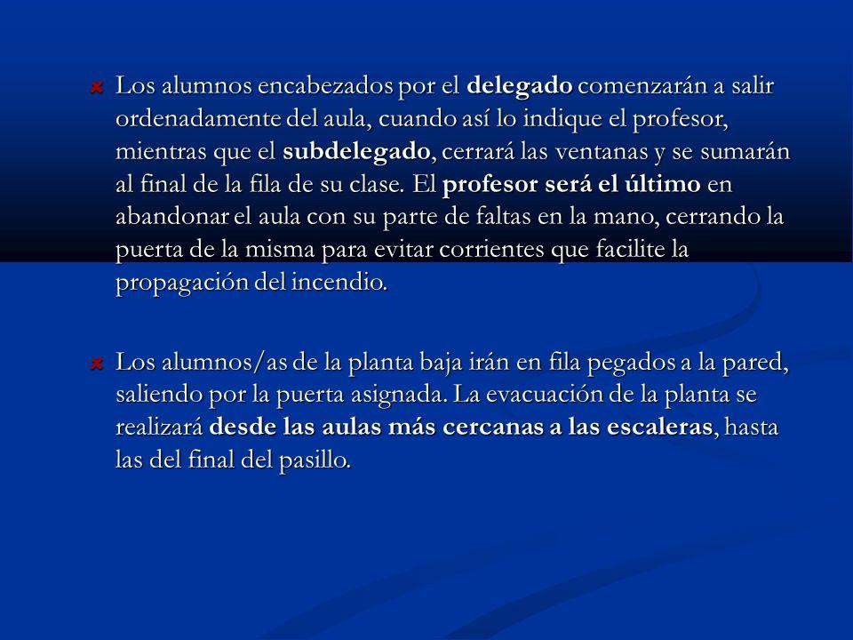 VÍAS DE EVACUACIÓN IES PEDRO ESPINOSA EDIFICIO A: Sótano (Ciclos y PCPI): Calle Urbina Planta Baja (2º Bach): Calle Urbina Planta Primera (1º Bach.): Por patio de luces de secretaría.
