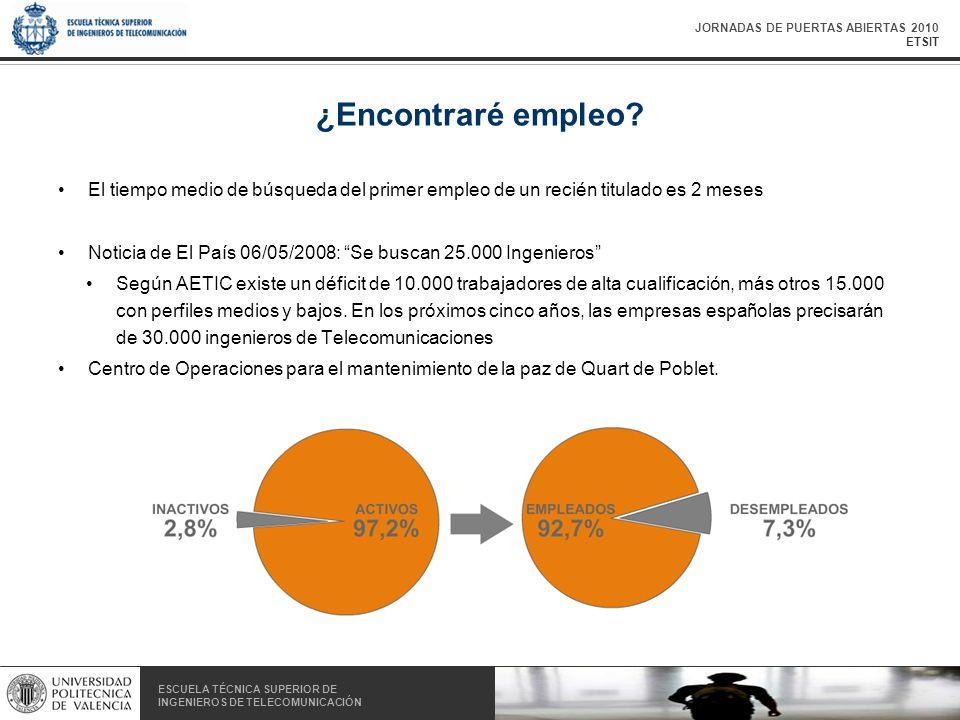 JORNADAS DE PUERTAS ABIERTAS 2010 ETSIT ESCUELA TÉCNICA SUPERIOR DE INGENIEROS DE TELECOMUNICACIÓN ESCUELA TÉCNICA SUPERIOR DE INGENIEROS DE TELECOMUNICACIÓN ¿Encontraré empleo.