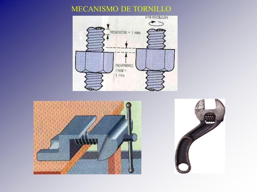 MECANISMO DE TORNILLO