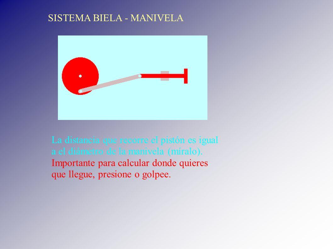 SISTEMA BIELA - MANIVELA La distancia que recorre el pistón es igual a el diámetro de la manivela (míralo). Importante para calcular donde quieres que