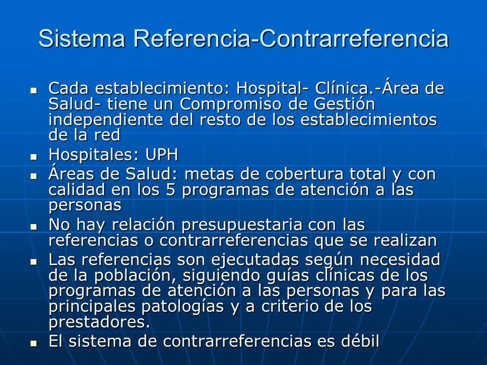 Sistema Referencia-Contrarreferencia Cada establecimiento: Hospital- Clínica.-Área de Salud- tiene un Compromiso de Gestión independiente del resto de