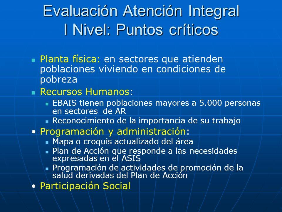 Evaluación Atención Integral I Nivel: Puntos críticos Planta física: en sectores que atienden poblaciones viviendo en condiciones de pobreza Recursos