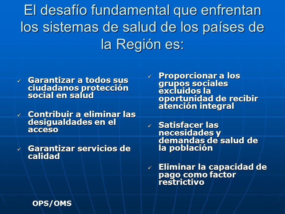 El desafío fundamental que enfrentan los sistemas de salud de los países de la Región es: Garantizar a todos sus ciudadanos protección social en salud