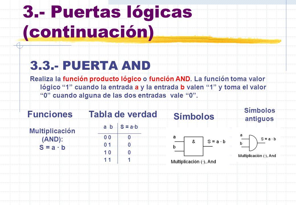 3.- Puertas lógicas (continuación) 3.3.- PUERTA AND Realiza la función producto lógico o función AND. La función toma valor lógico 1 cuando la entrada
