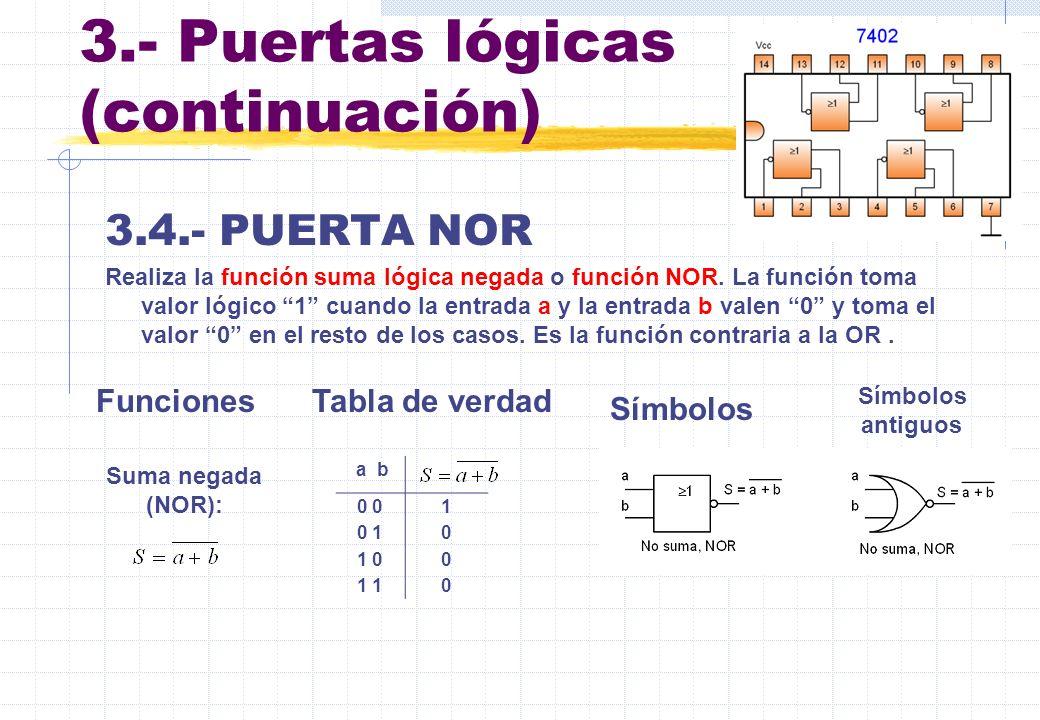 3.- Puertas lógicas (continuación) 3.4.- PUERTA NOR Realiza la función suma lógica negada o función NOR. La función toma valor lógico 1 cuando la entr