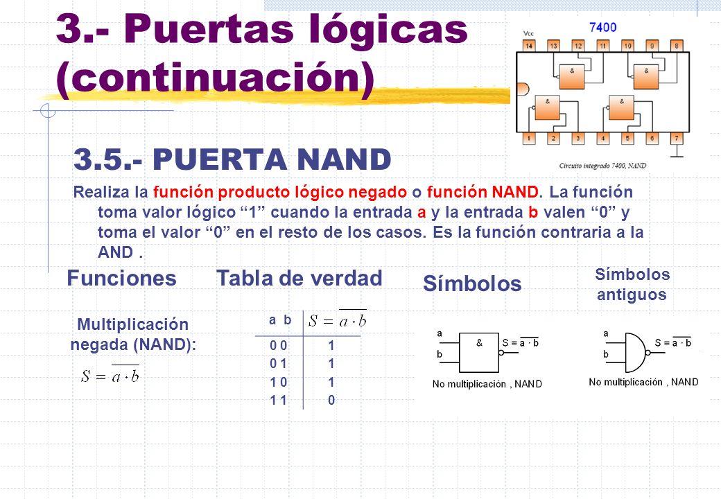 3.- Puertas lógicas (continuación) 3.5.- PUERTA NAND Realiza la función producto lógico negado o función NAND. La función toma valor lógico 1 cuando l