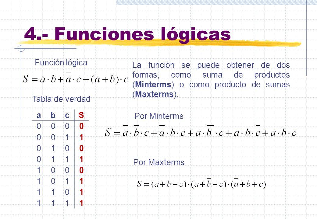 4.- Funciones lógicas Función lógica abcS 0000 0011 0100 0111 1000 1011 1101 1111 Tabla de verdad Por Minterms La función se puede obtener de dos form