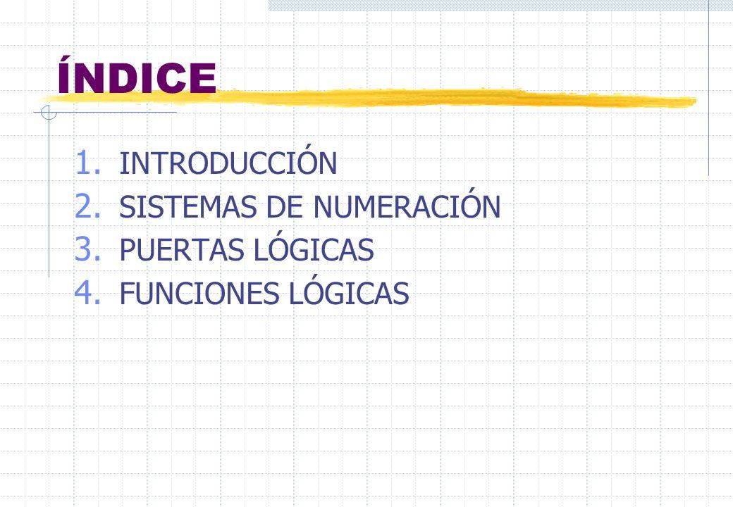 ÍNDICE 1. INTRODUCCIÓN 2. SISTEMAS DE NUMERACIÓN 3. PUERTAS LÓGICAS 4. FUNCIONES LÓGICAS