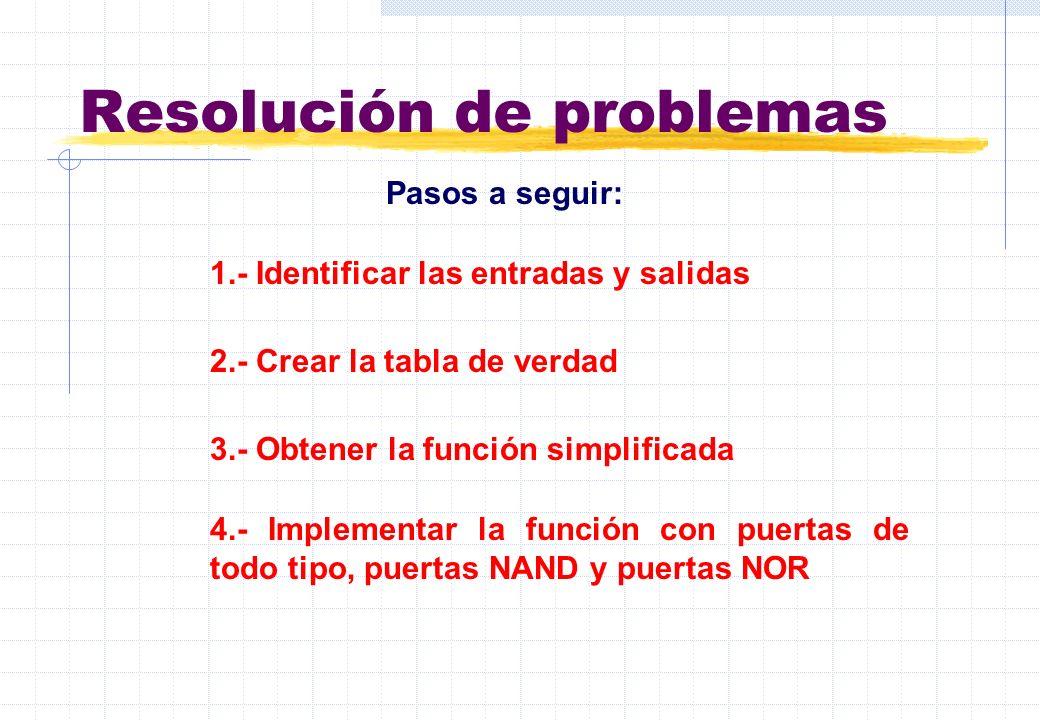 Resolución de problemas Pasos a seguir: 1.- Identificar las entradas y salidas 2.- Crear la tabla de verdad 3.- Obtener la función simplificada 4.- Im