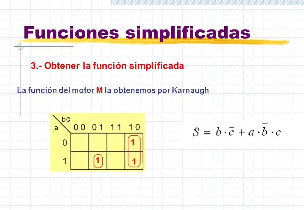 Funciones simplificadas 3.- Obtener la función simplificada La función del motor M la obtenemos por Karnaugh