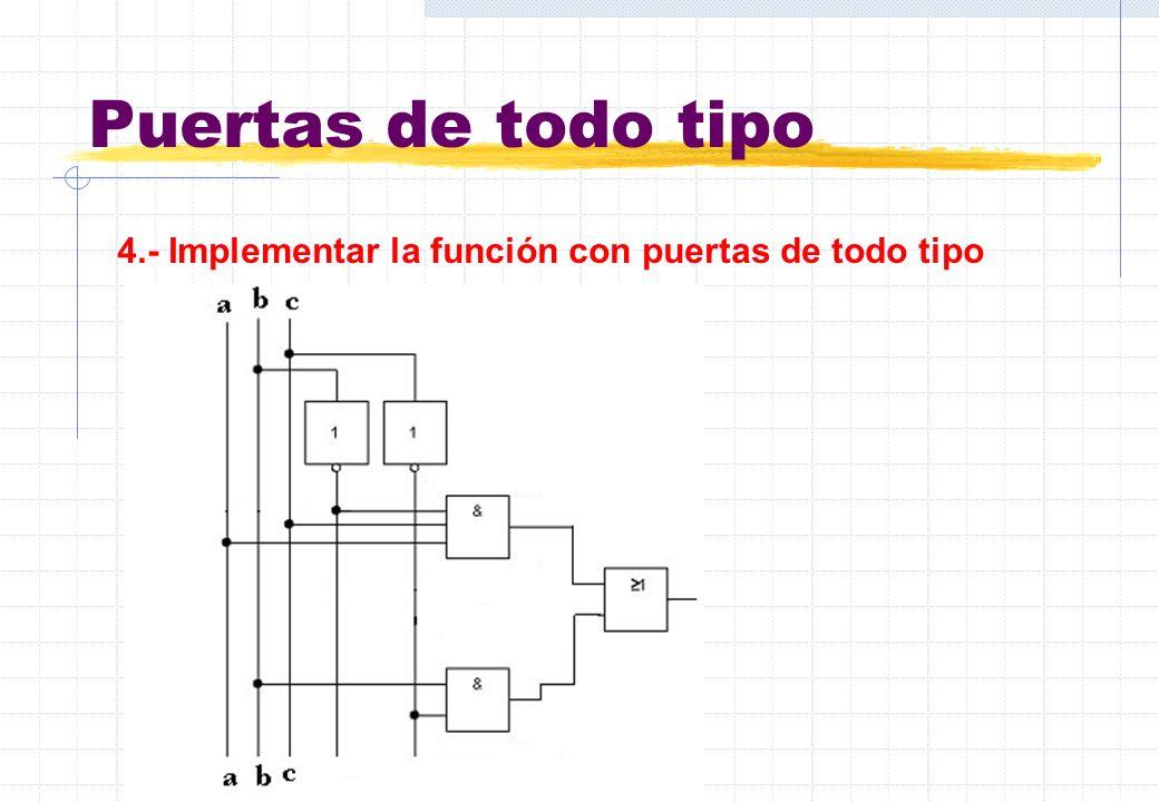 Puertas de todo tipo 4.- Implementar la función con puertas de todo tipo