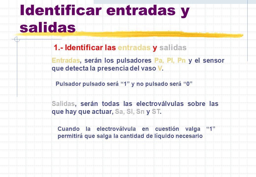 Identificar entradas y salidas 1.- Identificar las entradas y salidas Entradas, serán los pulsadores Pa, Pl, Pn y el sensor que detecta la presencia d