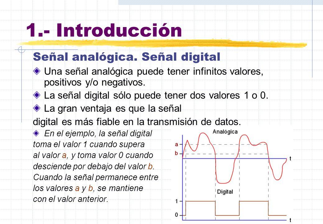 1.- Introducción Señal analógica. Señal digital Una señal analógica puede tener infinitos valores, positivos y/o negativos. La señal digital sólo pued