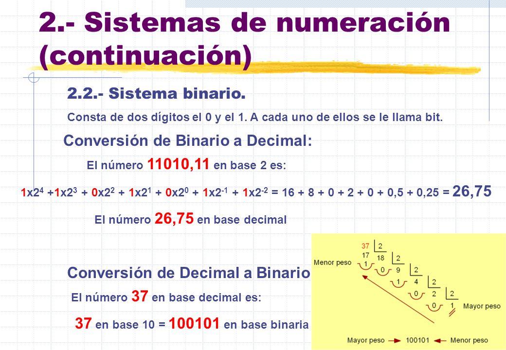 2.- Sistemas de numeración (continuación) El número 11010,11 en base 2 es: Conversión de Binario a Decimal: 1x2 4 +1x2 3 + 0x2 2 + 1x2 1 + 0x2 0 + 1x2
