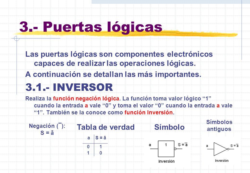3.- Puertas lógicas Las puertas lógicas son componentes electrónicos capaces de realizar las operaciones lógicas. A continuación se detallan las más i