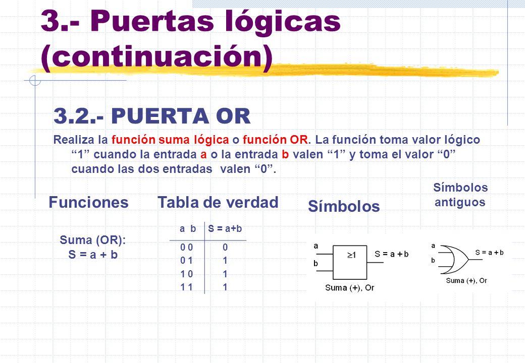 3.- Puertas lógicas (continuación) 3.2.- PUERTA OR Realiza la función suma lógica o función OR. La función toma valor lógico 1 cuando la entrada a o l