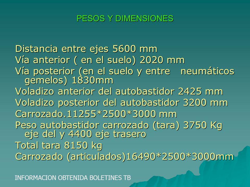 PESOS Y DIMENSIONES Distancia entre ejes 5600 mm Vía anterior ( en el suelo) 2020 mm Vía posterior (en el suelo y entre neumáticos gemelos) 1830mm Vol