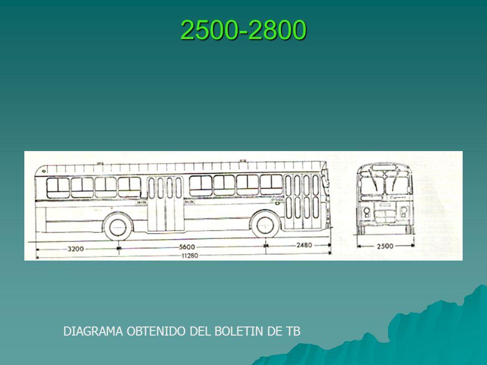 A PARTIR DE 1978 LAS SERIES 1900 Y 2100 SON REFORMADAS DE CARROCERIA FOTO BOLETINES TB COCHE 1909