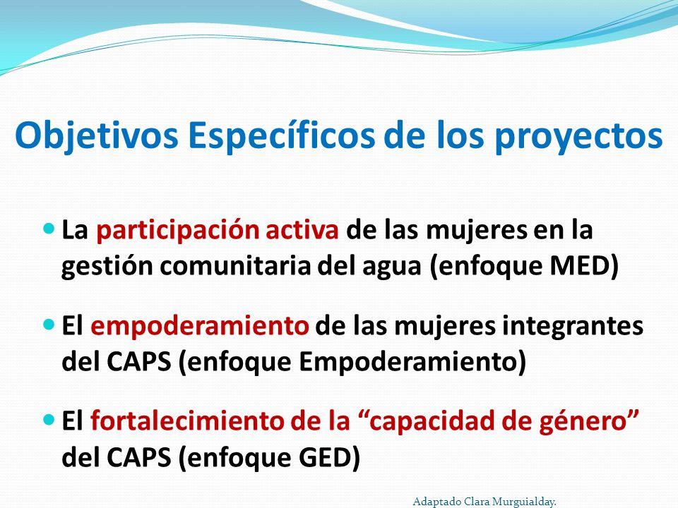 Objetivos Específicos de los proyectos La participación activa de las mujeres en la gestión comunitaria del agua (enfoque MED) El empoderamiento de la