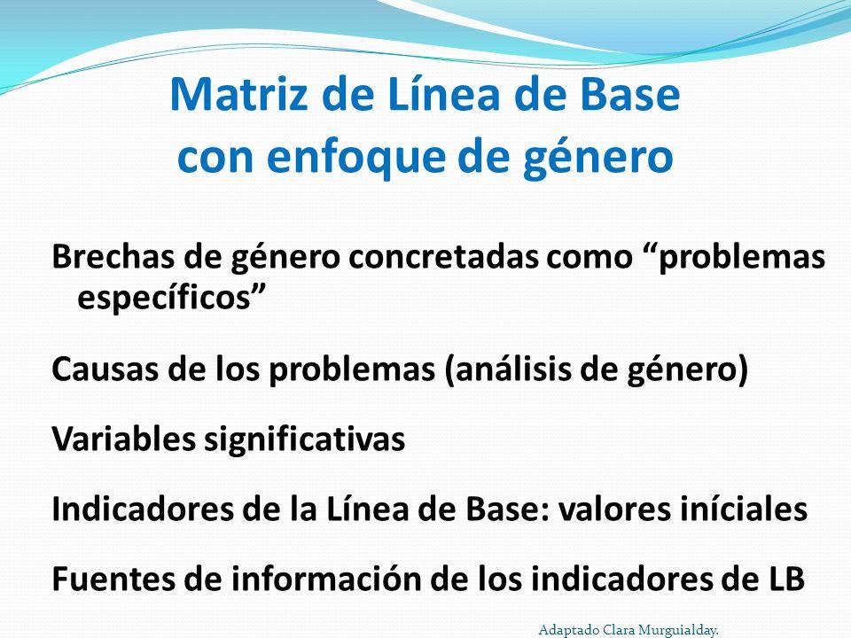 Matriz de Línea de Base con enfoque de género Brechas de género concretadas como problemas específicos Causas de los problemas (análisis de género) Va