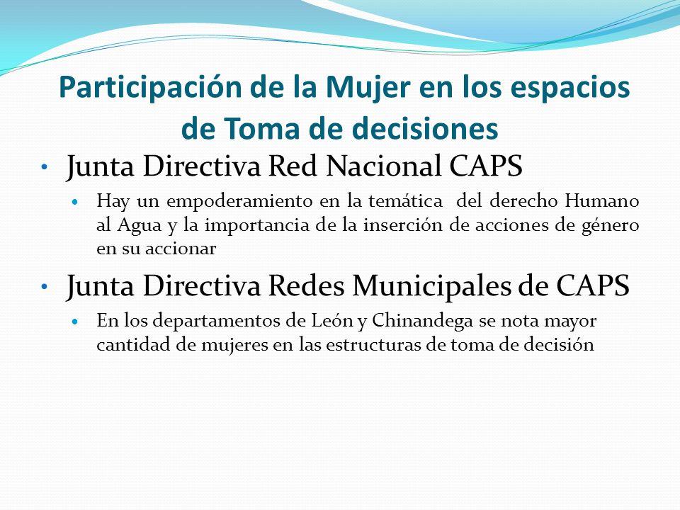 Participación de la Mujer en los espacios de Toma de decisiones Junta Directiva Red Nacional CAPS Hay un empoderamiento en la temática del derecho Hum