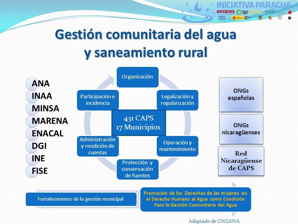 Gestión comunitaria del agua y saneamiento rural 431 CAPS 17 Municipios Adaptado de ONGAWA