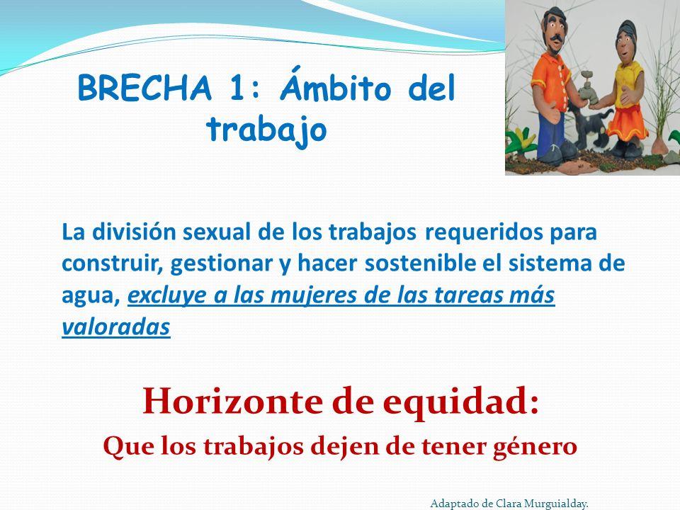 BRECHA 1: Ámbito del trabajo La división sexual de los trabajos requeridos para construir, gestionar y hacer sostenible el sistema de agua, excluye a