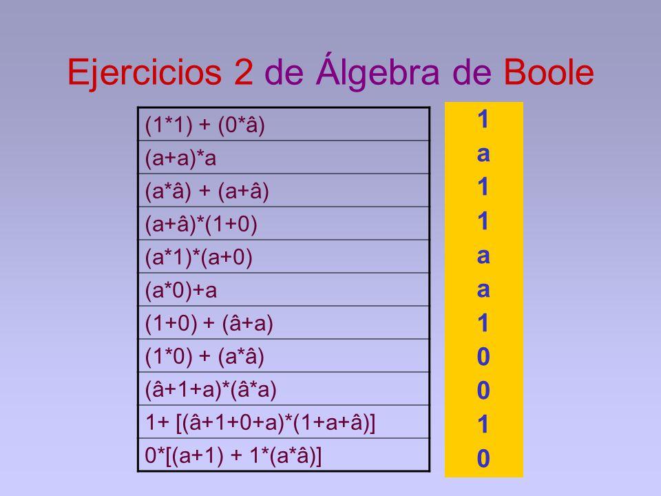 Ejercicios 2 de Álgebra de Boole (1*1) + (0*â) (a+a)*a (a*â) + (a+â) (a+â)*(1+0) (a*1)*(a+0) (a*0)+a (1+0) + (â+a) (1*0) + (a*â) (â+1+a)*(â*a) 1+ [(â+