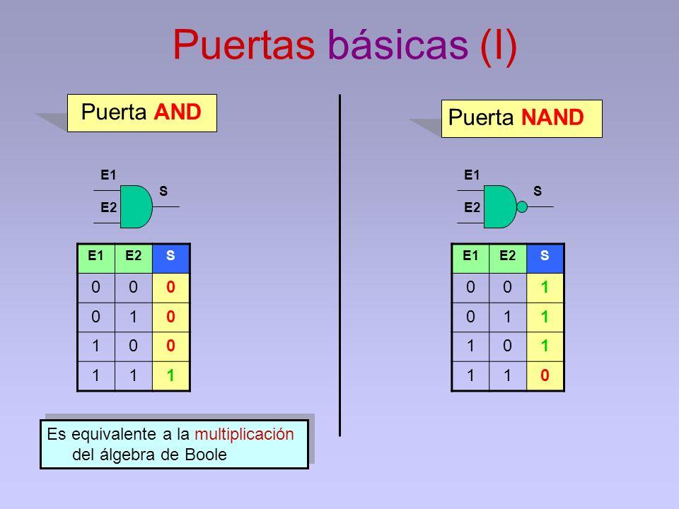 Puertas básicas (I) Puerta AND E1E2S 000 010 100 111 E1 E2 S Puerta NAND E1 E2 S E1E2S 001 011 101 110 Es equivalente a la multiplicación del álgebra
