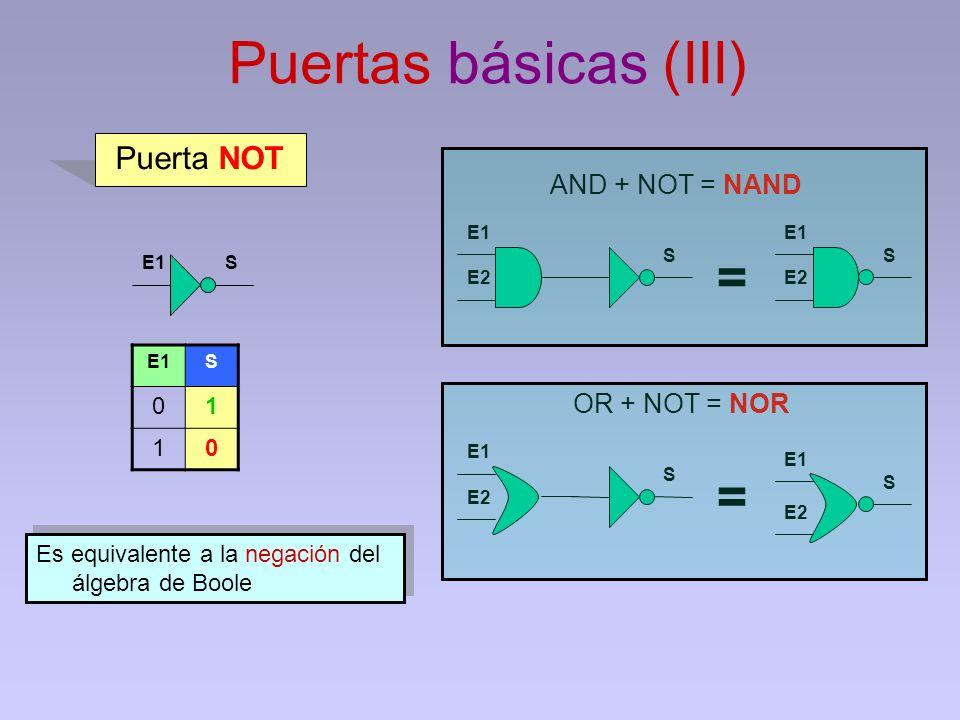 Puertas básicas (III) Puerta NOT E1S 01 10 S Es equivalente a la negación del álgebra de Boole E1S E2 E1 E2 S E1 E2 S = E1 E2 S = AND + NOT = NAND OR