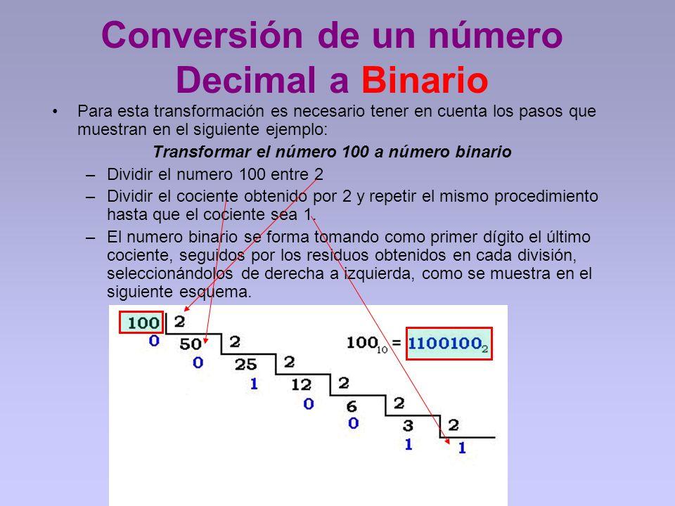 Conversión de un número Decimal a Binario Para esta transformación es necesario tener en cuenta los pasos que muestran en el siguiente ejemplo: Transf