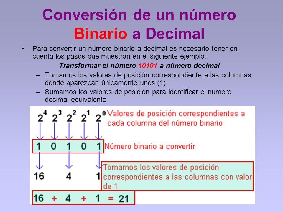 Conversión de un número Binario a Decimal Para convertir un número binario a decimal es necesario tener en cuenta los pasos que muestran en el siguien