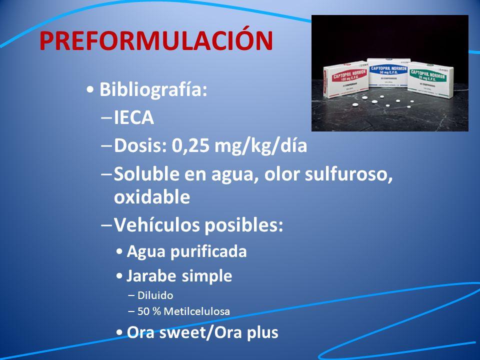 Bibliografía: –IECA –Dosis: 0,25 mg/kg/día –Soluble en agua, olor sulfuroso, oxidable –Vehículos posibles: Agua purificada Jarabe simple –Diluido –50