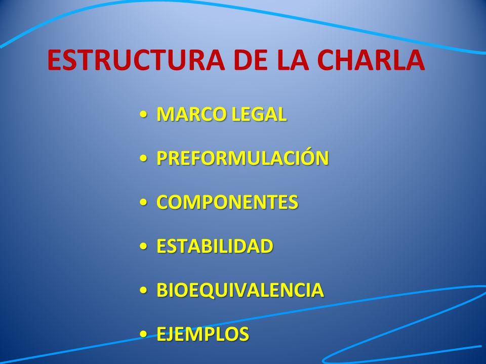 ESTRUCTURA DE LA CHARLA MARCO LEGALMARCO LEGAL PREFORMULACIÓNPREFORMULACIÓN COMPONENTESCOMPONENTES ESTABILIDADESTABILIDAD BIOEQUIVALENCIABIOEQUIVALENC