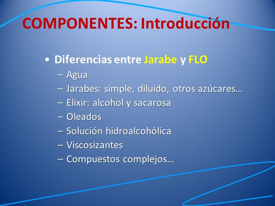 Diferencias entre Jarabe y FLO –Agua –Jarabes: simple, diluido, otros azúcares… –Elixir: alcohol y sacarosa –Oleados –Solución hidroalcohólica –Viscos